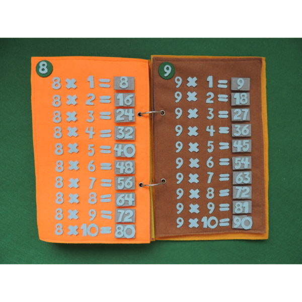 multiplicar-08-09