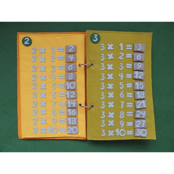 multiplicar-02-03